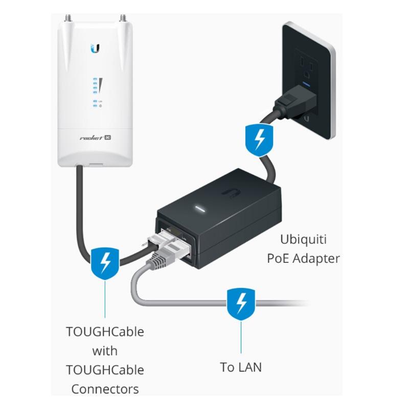 ubiquiti 48 vdc, 0.5a gigabit poe adapter (poe-48-24w-g)2